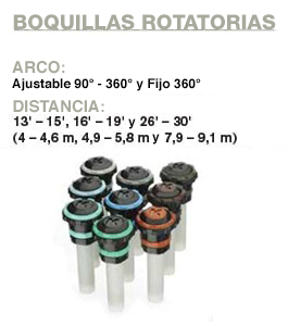 Boquillas Rotatorias Ajustables