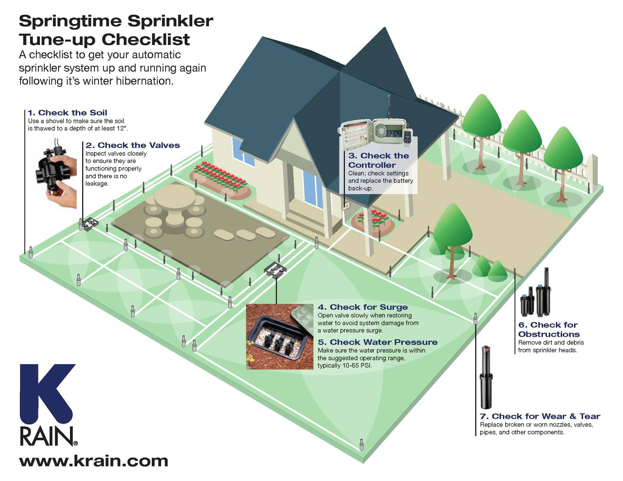 Springtime Sprinkler Tune-Up Checklist