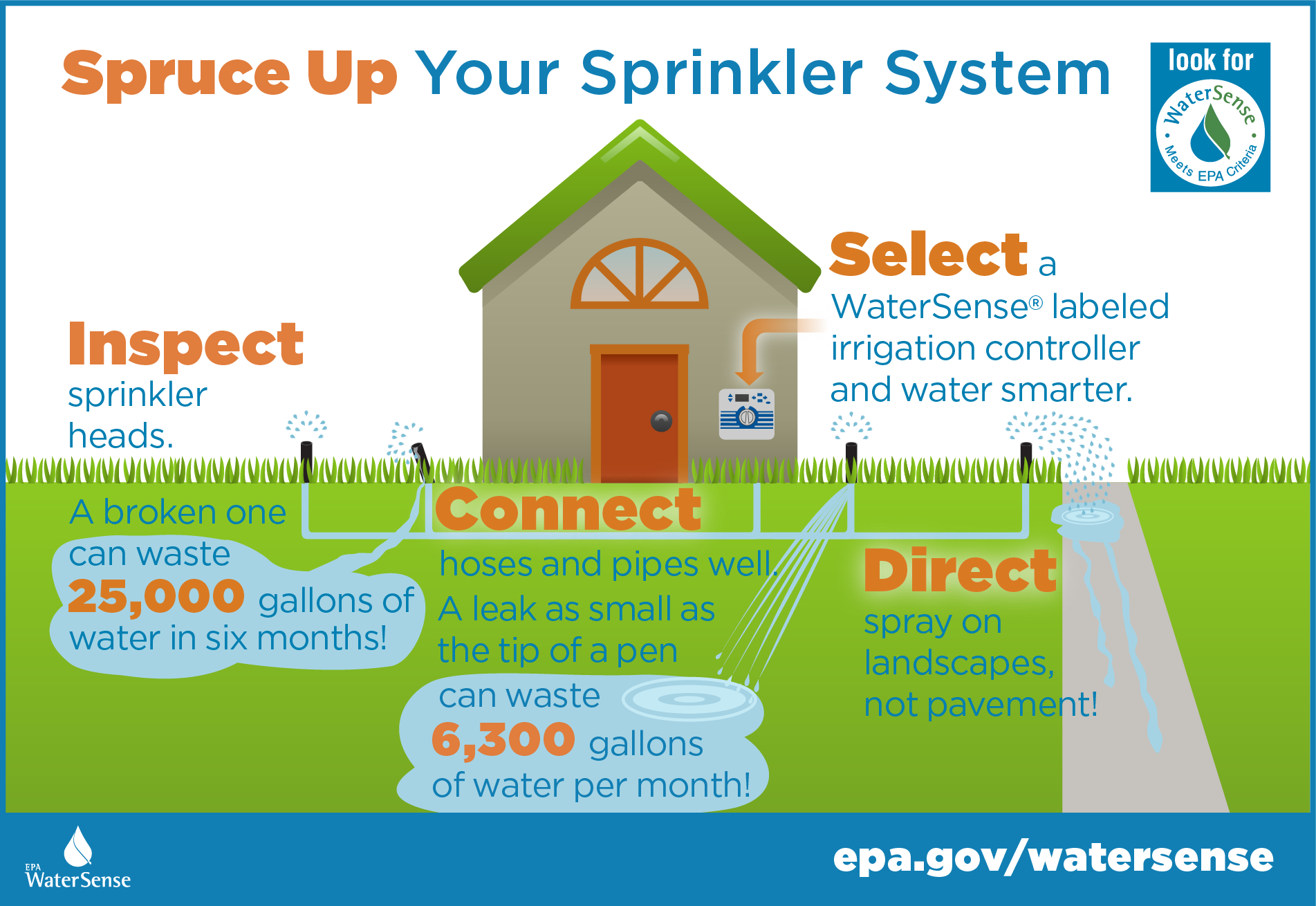 Spruce up your sprinkler system